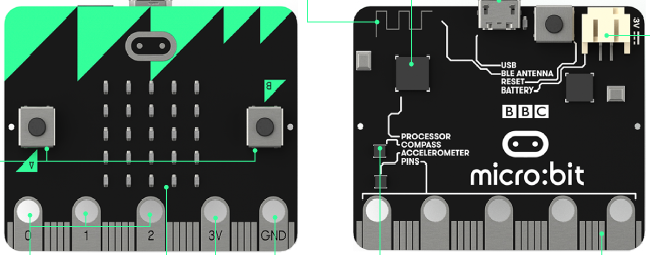 en:projects:microbit:microbitbild2.png