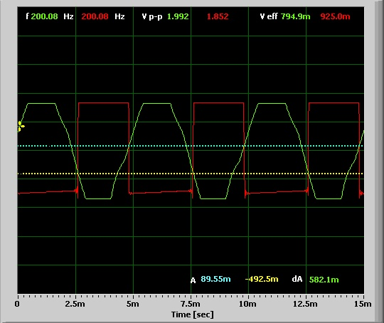 projects:4e4th:4e4th:start:msp430g2553_experimente:scope-sinus200hz-input-clipping.jpg