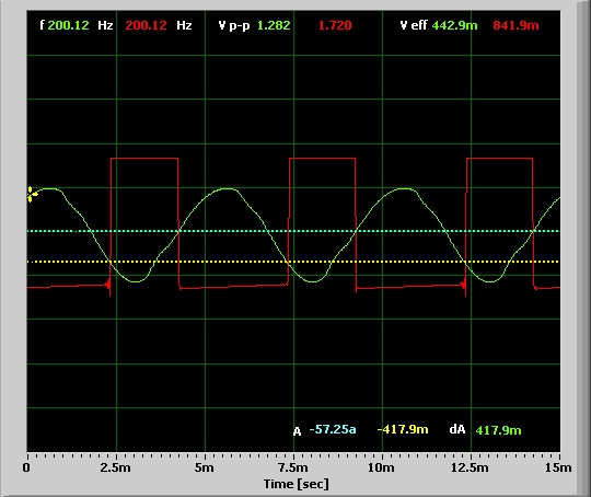 projects:4e4th:4e4th:start:msp430g2553_experimente:scope-sinus200hz-input.jpg
